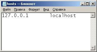 localhosts