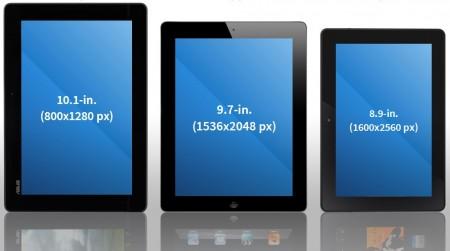Какие бывают экраны у планшетов